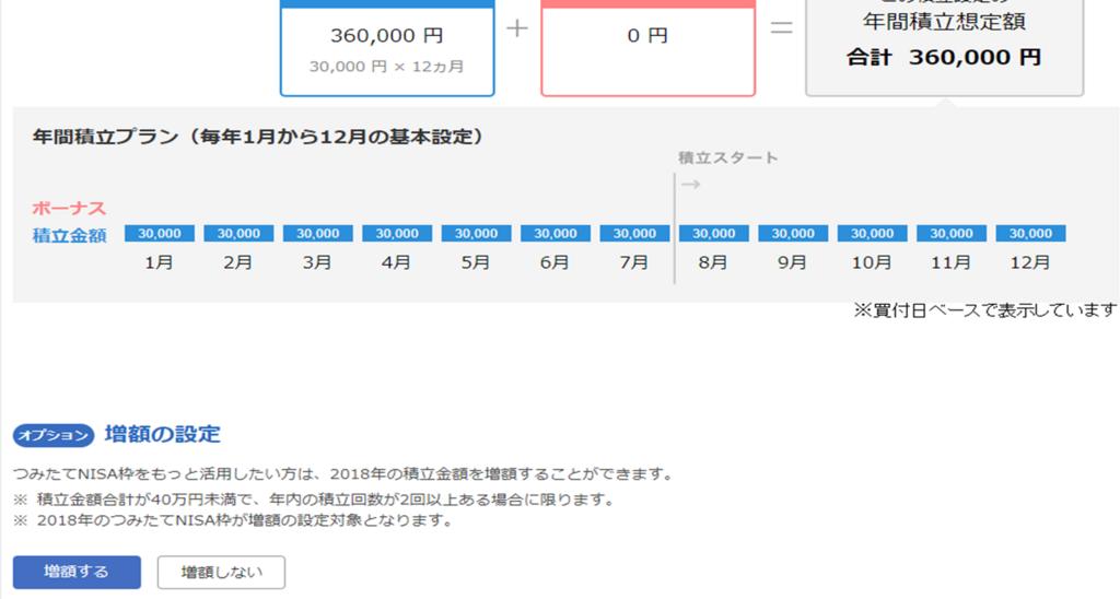 f:id:suzuchimi:20180804100125p:plain